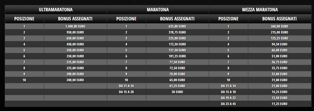 Normativa bonus Poker 144854