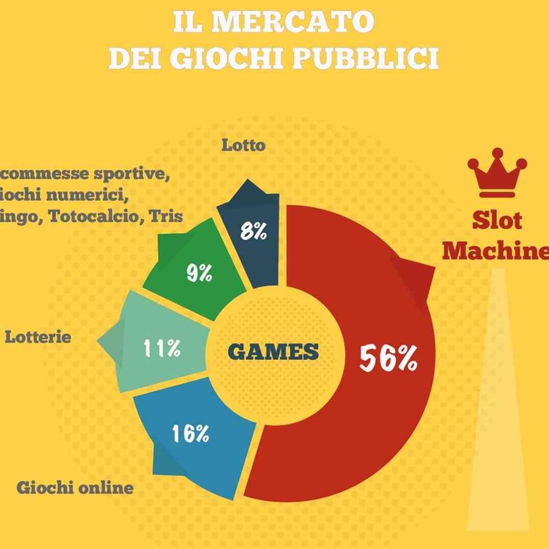 Casinò save the game 129791