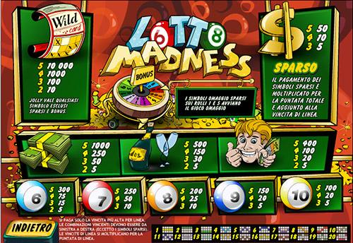 Lotto recensione slot casinò ovverosia
