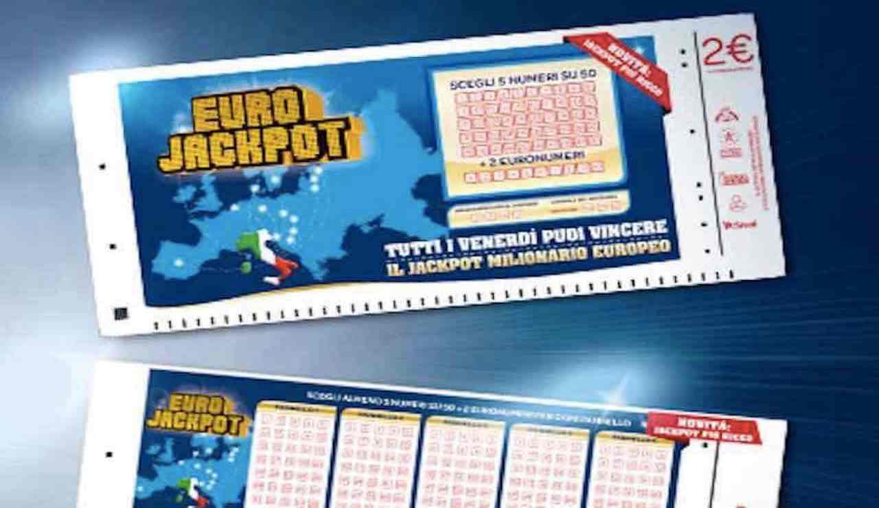 Migliaia di euro 218264